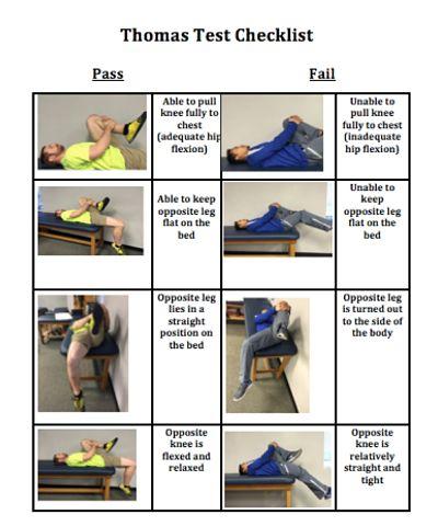 test-thomas-mobilité-hanches-squat