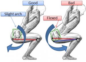 Butt-Wink-mobilité-mauvaise-forme-Squat