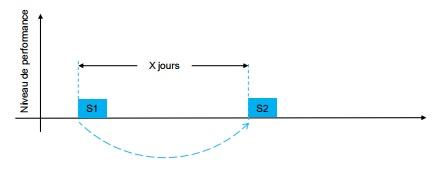 https://www.powerliftingmag.fr/wp-content/uploads/2017/09/entrainement-effets-immédiat.jpg
